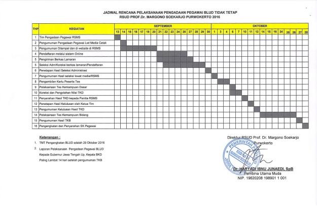 pengumuman_rekruitmen_2016-page-009